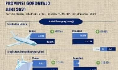 BPS Gorontalo: Juni 2021, TPK Hotel Berbintang Kota Gorontalo Sebesar 48,65 Persen